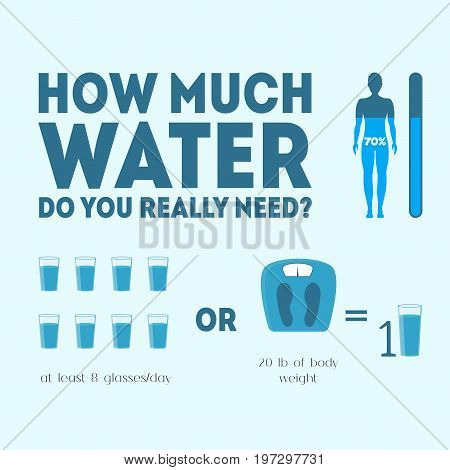 Cartoon How Much Water Do You Really Need Balance for Health Care Poster or Instruction Flat Design Style. Vector illustration