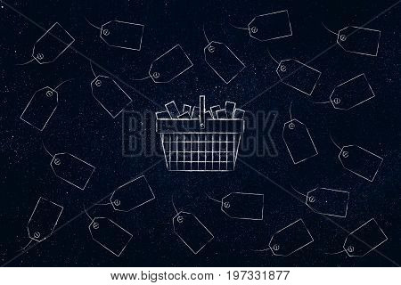 Shopping Basket Surrounded By Price Tags