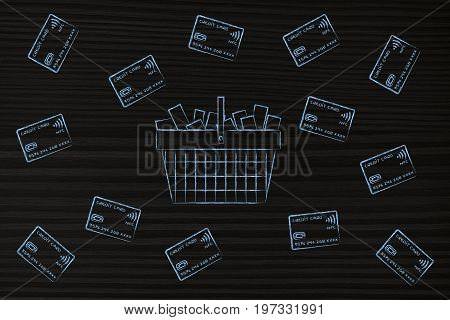 Shopping Basket Surrounded By Credit Cards