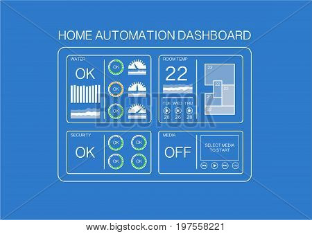 Smart home automation dashboard example with flat design