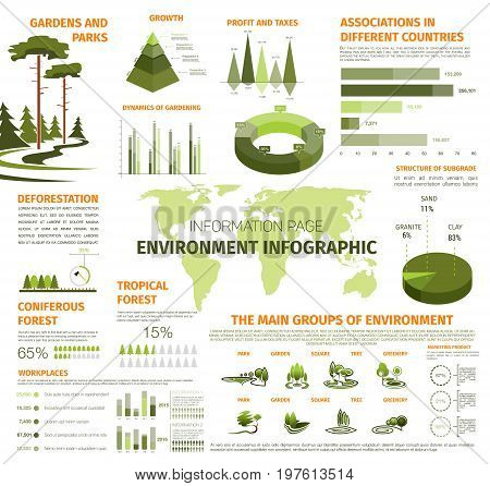 Environment and ecology infographics template. Vector design elements on trees deforestation statistics, greenery and gardens or parklands diagrams, world map for urban planting and horticulture