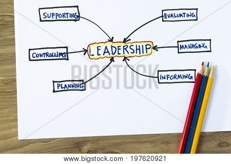 Leadership Concept