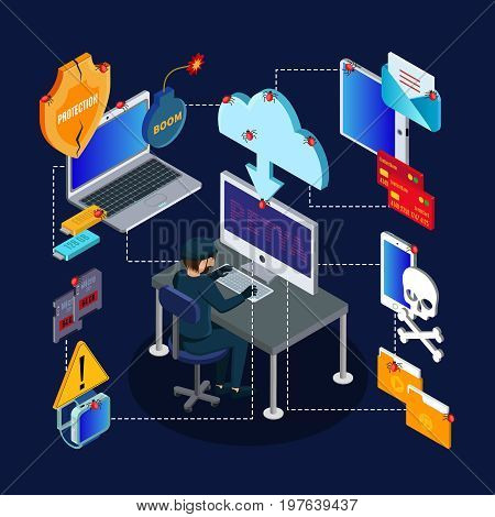 Isometric cyber crime concept with hacker Ddos virus financial system attacks mail and personal data hacking vector illustration