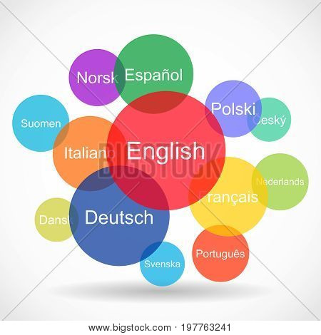 Creative abstract color vector illustration of the set of different language text names in colorful circles on white background