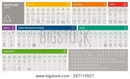 Recycling Codes Infographic For Packaging Labeling, Waste Disposal And Industrial Reprocessing, Envi