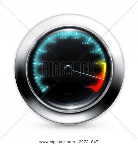 Speedometer, bitmap copy