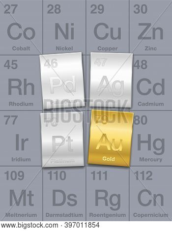 Precious Metals On Periodic Table. Gold, Silver, Platinum And Palladium Bars. Chemical Elements With