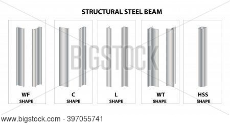Structural Steel Beam Vector. Wide Flange (wf), Channel (c), Angle (l), Wt And Hollow Structural Sec