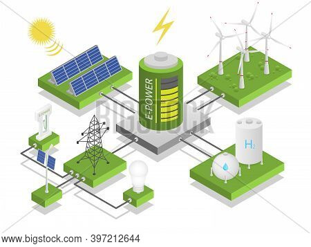 Alternative Electric Energy. Electricity Power Generation Resource, Ecosystem Blockchain, Solar Pane