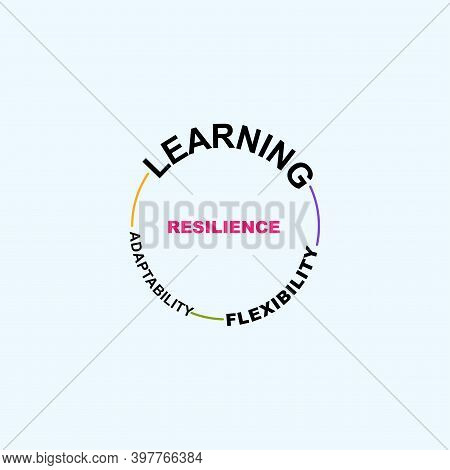 Diagram Of Resilience Concept With Keywords. Eps 10 Isolated On White Background