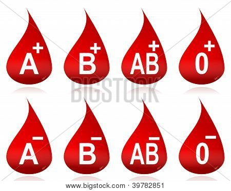 Red blood drops