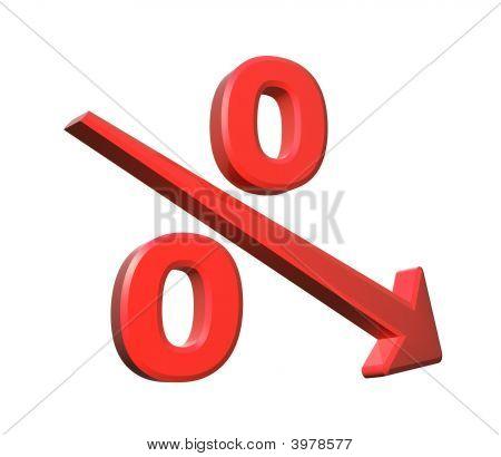 Repid Percent Decrease