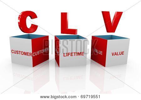 3d illustration of acronym clv customer lifetime value box poster