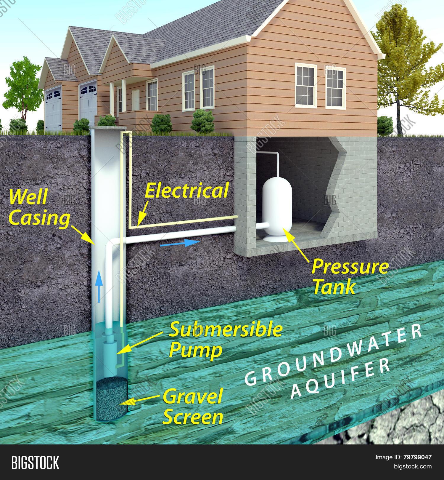 Modern Water Well Image Photo Free Trial Bigstock Tank Schematics Diagram