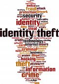 Identity Theft Word Cloud, Vector Illustration Isolated on White poster