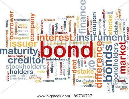 Background text pattern concept wordcloud illustration of financial bond poster