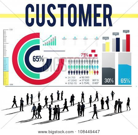 Customer Satisfaction Consumer Client Buyer Concept poster