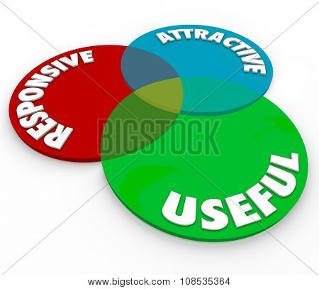 Responsive, Attractive and Useful words on a venn diagram to illustrate ideal website or online design and development