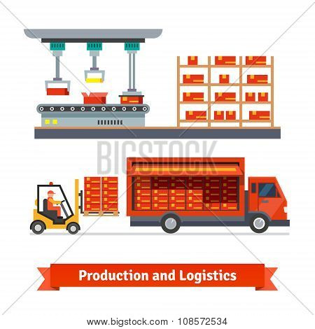 Fully automatic production line and delivery truck