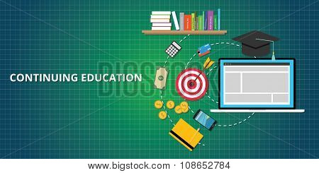 continuing education process