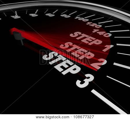 Steps 1 2 and 3 on a speedometer to illustrate learning the instructions or directions to complete a task or job