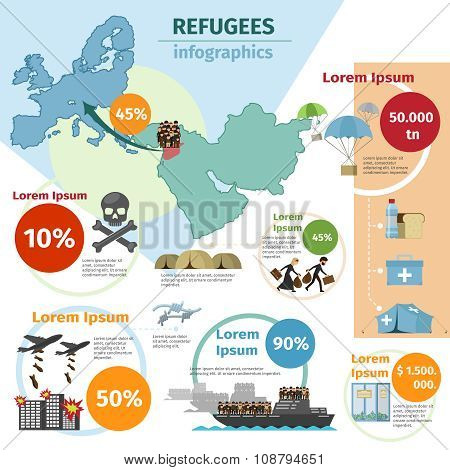 War victims and refugees evacuee infographic. Emigrant or immigrant, people and shelter, war and help, vector illustration poster