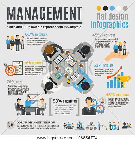 Management Infographics Set