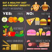 Vector illustration of healthy diet for the overweight man in the You are what you eat concept. Editable image useful in obesity placard, poster, infographics and brochure design in cartoonish style. poster