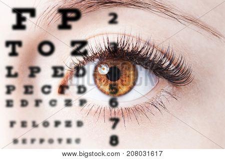 Close up photo image of human eye through eye chart