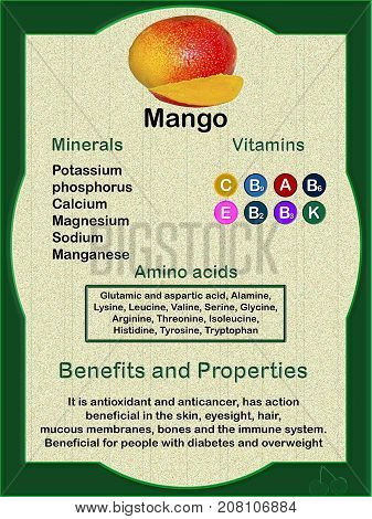 Data sheet on the nutritional composition (vitamins minerals and amino acids) of mago and its health benefits