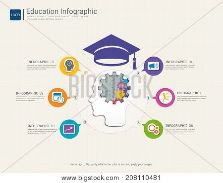 Education infographic elements template for graduation concept, This process helps your build visual, Presentation and communication skills, Graphs or charts help people understand data quickly.