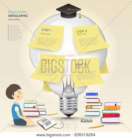 Education Infographic Design