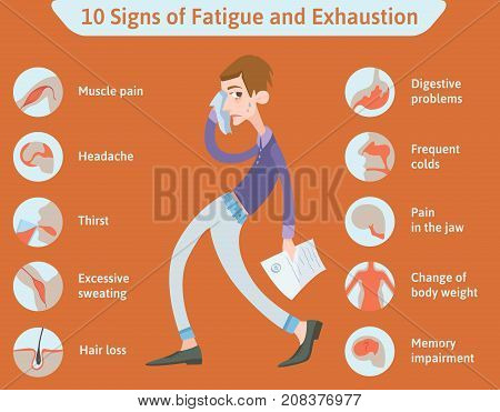 10 Symptoms of Overatigue and Exhaustion. Chronic fatigue syndrome. Vector Medical Infographics Illustration. Overwrought Man.