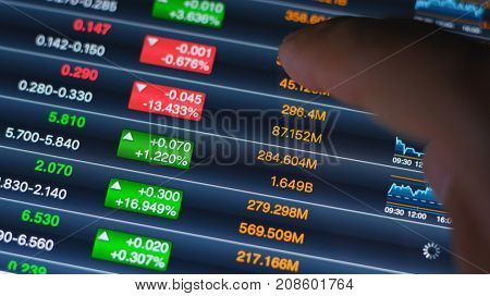 Stock market showing financial data on tablet computer