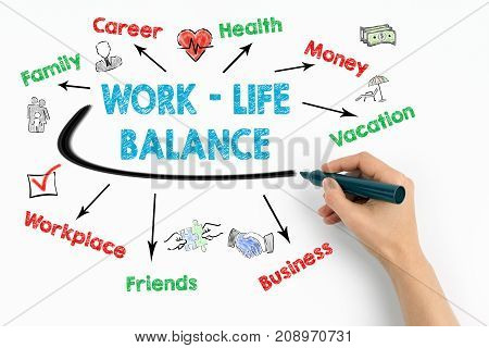work life balance concept. Chart with keywords and icons on white background.