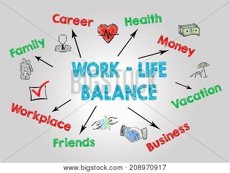 work life balance concept. Chart with keywords and icons on gray background.