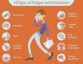 10 Symptoms of Overatigue and Exhaustion. Chronic fatigue syndrome. Vector Medical Infographics Illustration. Overwrought Man. poster