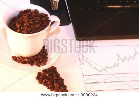 Coffee Futures