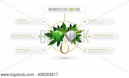White Information Poster Of Medical Uses For Cbd Oil, Benefits Of Use Cbd Oil. Poster With Drop Of C