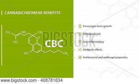 Cannabichromene Benefits, Green And White Banner With Benefits With Icons And Cannabichromene Chemic