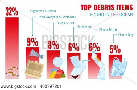 Top Debris Items Found In The Ocean Infographics. Different Waste Polluting The Sea And Beach. Horiz