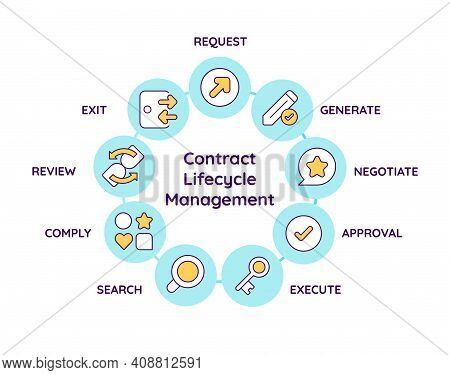 Contract Lifecycle Management Vector Infographic Template. Document Flow Presentation Design Element