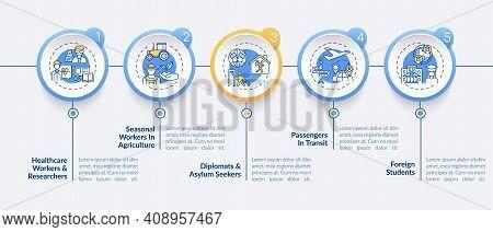 Travel Ban Exemption Categories Vector Infographic Template. Traveling Presentation Design Elements.