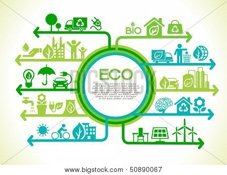 Eco concept. Tree  with earth,  nature, green,  sun, recycling, bicycle, car and home icon. Vector illustration.