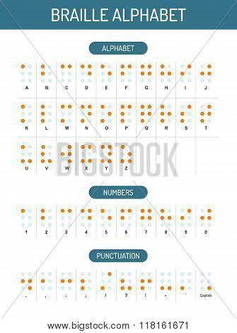 Braille alphabet graphic