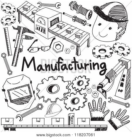 Manufacturing And Operation System In Factory Production Assembly Line Handwriting Doodle Sketch Des