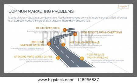 Common marketing problems
