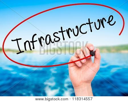 Man Hand Writing Infrastructure  With Black Marker On Visual Screen