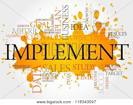 Implement word cloud business concept, presentation background poster