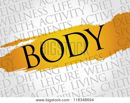 Body Word Cloud, Fitness